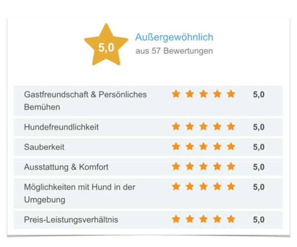 360grad - Bewertungen.001